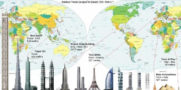 tallest-building-in-the-world