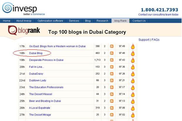 dubai-blog-rank-keep-on-blogging